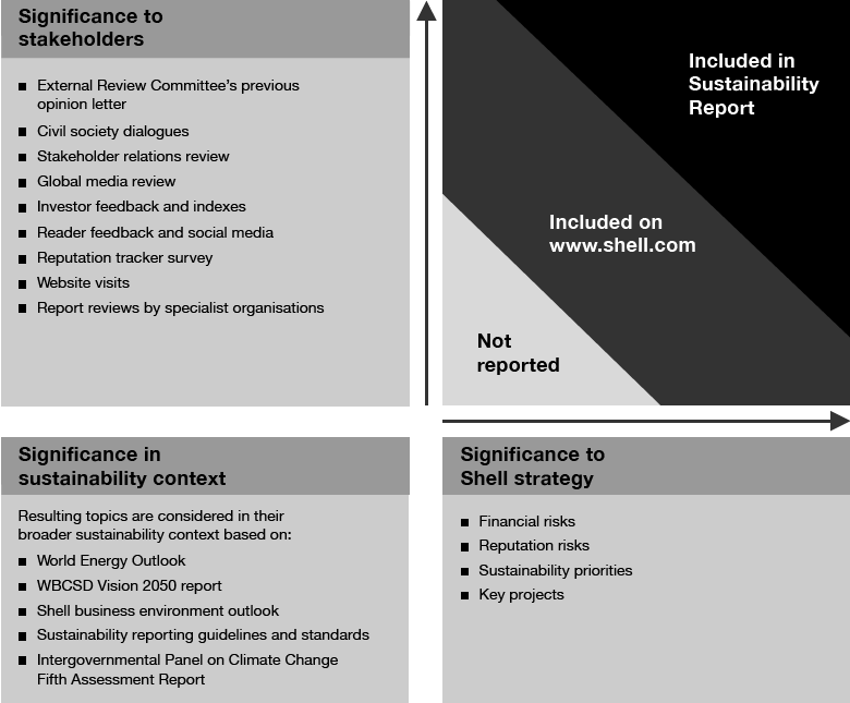 nokia sustainability report essay Uncertainty is the new normality - and business needs to deal with it essay geopolitical uncertainties, growth imbalances and economic power shifts: these developments represent the new normality in which we operate today.